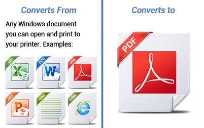Scandifile PDF modul
